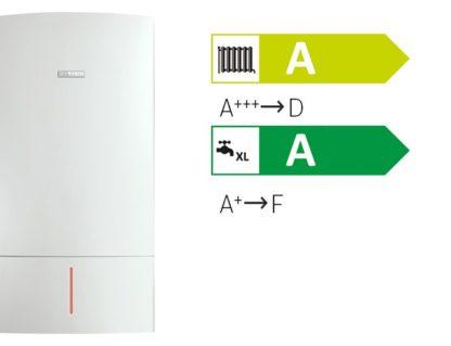 BOSCH kondenzacijski paket Eco 1 Light, kondenzacijski kombi bojler
