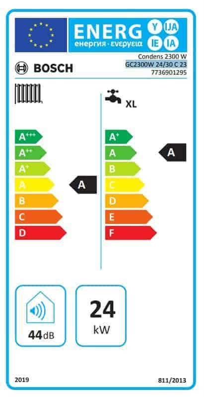 BOSCH kondenzacijski paket Eco 40 light (nadžbukna instalacija), kondenzacijski kombi bojler